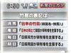 news_tyousen